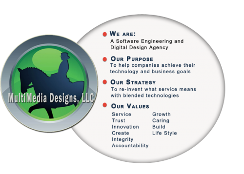 core values2
